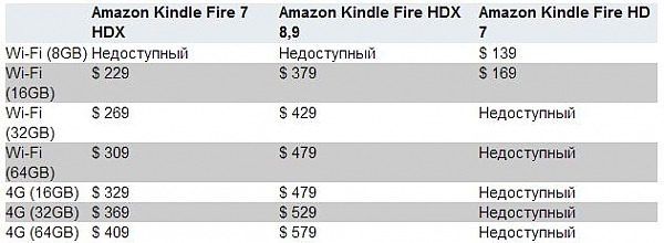 kindle fire hdx novie plansheti ot amazon 6